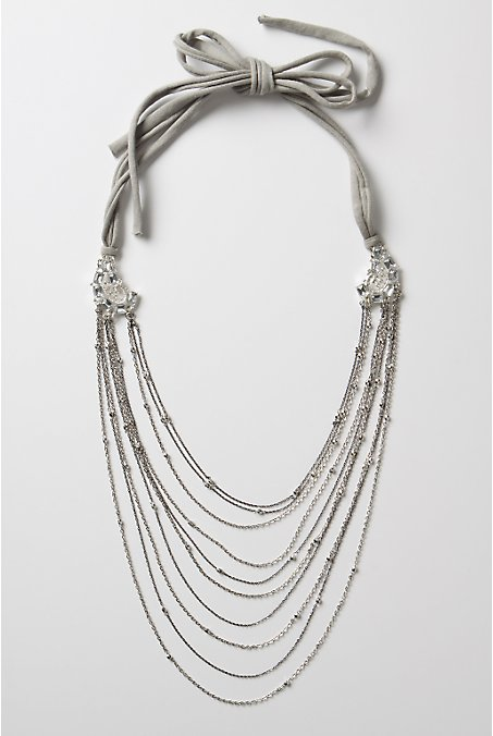 anthronecklace